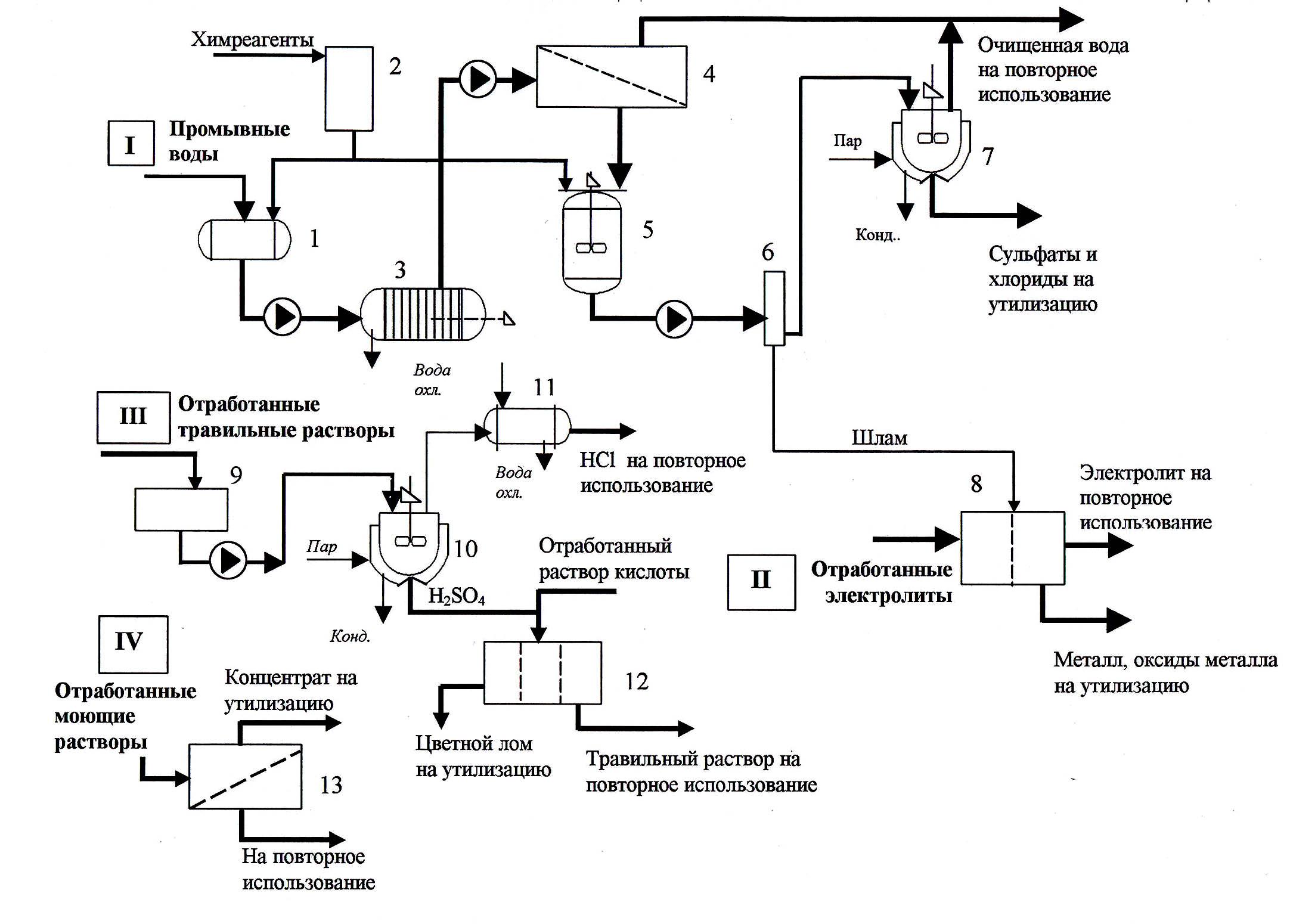 Схема принципиальная электрическая домофона визит